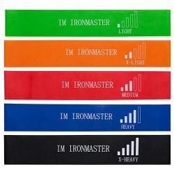 Лента сопротивления IronMaster 5 шт, код: IR5415-7